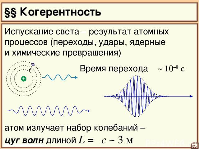 §§ Когерентность 05 Испускание света – результат атомных процессов (переходы, удары, ядерные и химические превращения) Время перехода τ ~ 10–8 c атом излучает набор колебаний – цуг волн длиной L = τc ~ 3 м