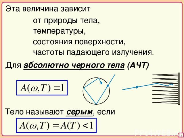 11 Для абсолютно черного тела (АЧТ) Эта величина зависит от природы тела, частоты падающего излучения. температуры, состояния поверхности, Тело называют серым, если