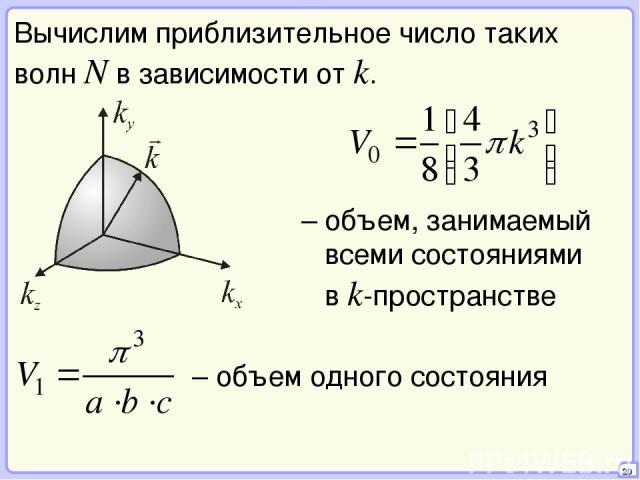 20 Вычислим приблизительное число таких волн N в зависимости от k. – объем, занимаемый всеми состояниями в k-пространстве – объем одного состояния