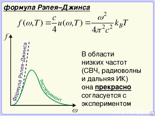 23 формула Рэлея–Джинса В области низких частот (СВЧ, радиоволны и дальняя ИК) она прекрасно согласуется с экспериментом