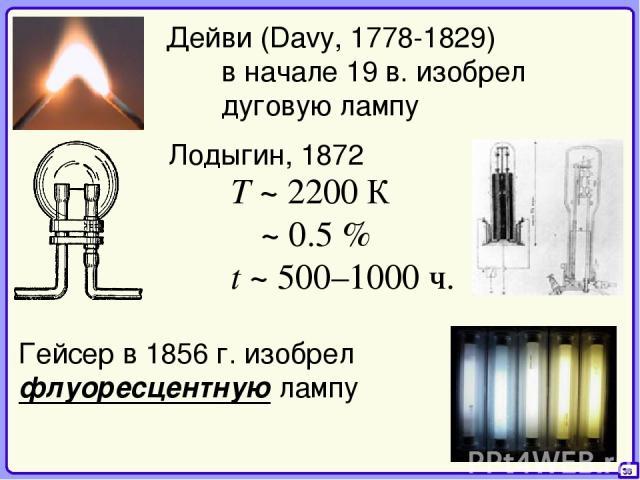 36 Дейви (Davy, 1778-1829) в начале 19 в. изобрел дуговую лампу Лодыгин, 1872 T ~ 2200 К η ~ 0.5 % t ~ 500–1000 ч. Гейсер в 1856 г. изобрел флуоресцентную лампу
