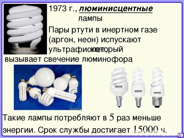 37 1973 г., люминисцентные лампы Пары ртути в инертном газе (аргон, неон) испускают ультрафиолет, который вызывает свечение люминофора Такие лампы потребляют в 5 раз меньше энергии. Срок службы достигает 15000 ч.