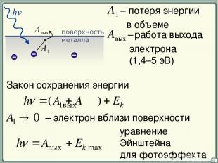 06 A1 – потеря энергии в объеме Aвых – работа выхода электрона (1,4–5 эВ) Закон