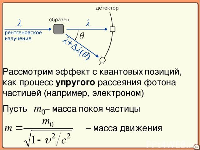 16 Рассмотрим эффект с квантовых позиций, как процесс упругого рассеяния фотона частицей (например, электроном)