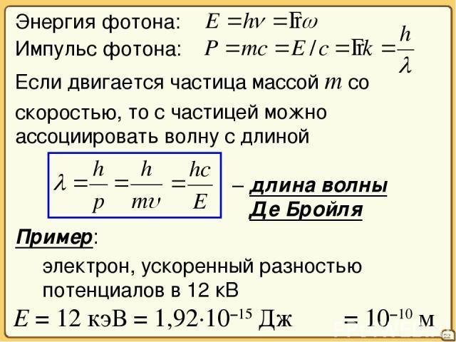Если двигается частица массой m со скоростью υ 22 Энергия фотона: Импульс фотона: , то с частицей можно ассоциировать волну с длиной – длина волны Де Бройля Пример: электрон, ускоренный разностью потенциалов в 12 кВ E = 12 кэВ = 1,92·10–15 Дж λ = 10–10 м