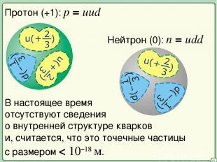 14 Протон (+1): p = uud Нейтрон (0): n = udd В настоящее время отсутствуют сведе