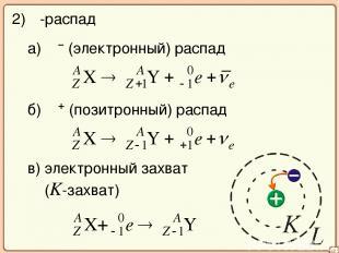 22 2) β-распад а) β – (электронный) распад б) β + (позитронный) распад в) электр