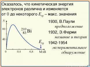 04 Оказалось, что кинетическая энергия электронов различна и изменяется от 0 до
