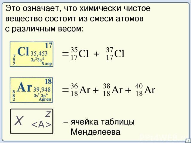 18 Это означает, что химически чистое вещество состоит из смеси атомов с различным весом: