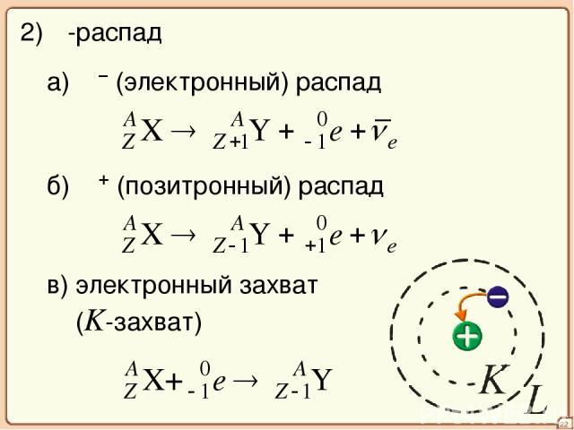 22 2) β-распад а) β – (электронный) распад б) β + (позитронный) распад в) электронный захват (K-захват)