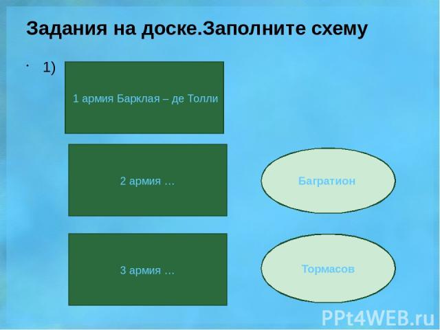 Задания на доске.Заполните схему 1) 1 армия Барклая – де Толли 2 армия … 3 армия … Багратион Тормасов
