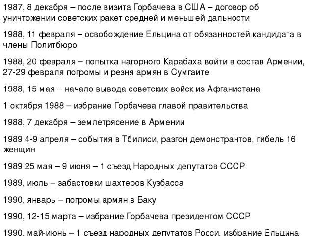 1987, 8 декабря – после визита Горбачева в США – договор об уничтожении советских ракет средней и меньшей дальности 1988, 11 февраля – освобождение Ельцина от обязанностей кандидата в члены Политбюро 1988, 20 февраля – попытка нагорного Карабаха вой…