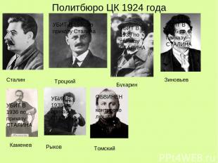 Политбюро ЦК 1924 года Сталин Троцкий Бухарин Зиновьев Каменев Рыков Томский УБИ
