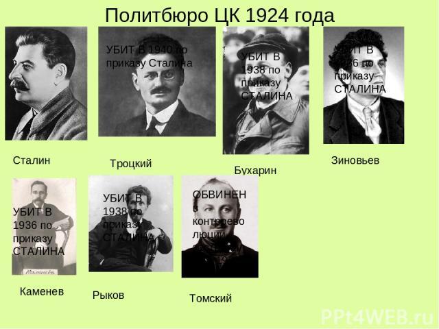 Политбюро ЦК 1924 года Сталин Троцкий Бухарин Зиновьев Каменев Рыков Томский УБИТ В 1940 по приказу Сталина УБИТ В 1938 по приказу СТАЛИНА УБИТ В 1936 по приказу СТАЛИНА УБИТ В 1936 по приказу СТАЛИНА УБИТ В 1938 по приказу СТАЛИНА ОБВИНЕН в контрре…