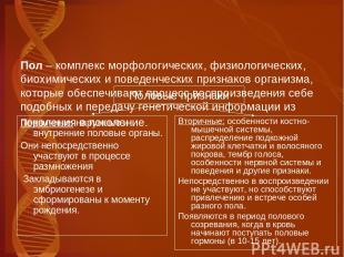 Пол – комплекс морфологических, физиологических, биохимических и поведенческих п