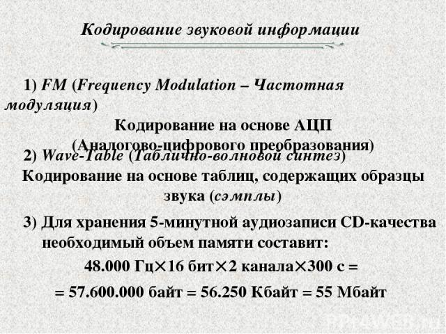 Кодирование звуковой информации 1) FM (Frequency Modulation – Частотная модуляция) Кодирование на основе АЦП (Аналогово-цифрового преобразования) 2) Wave-Table (Таблично-волновой синтез) Кодирование на основе таблиц, содержащих образцы звука (сэмплы…