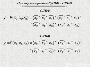 Пример построения СДНФ и СКНФ СДНФ СКНФ