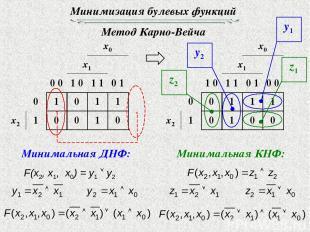 Минимизация булевых функций Метод Карно-Вейча Минимальная ДНФ: Минимальная КНФ: