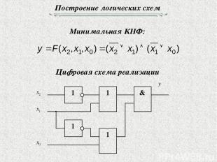 Построение логических схем Минимальная КНФ: Цифровая схема реализации
