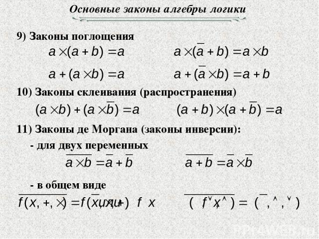 Основные законы алгебры логики 11) Законы де Моргана (законы инверсии):