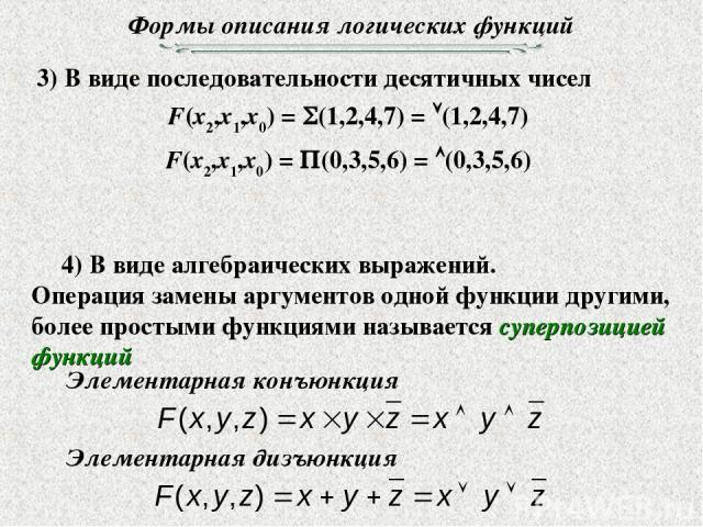 Формы описания логических функций 3) В виде последовательности десятичных чисел 4) В виде алгебраических выражений. Операция замены аргументов одной функции другими, более простыми функциями называется суперпозицией функций F(x2,x1,x0) = (1,2,4,7) =…