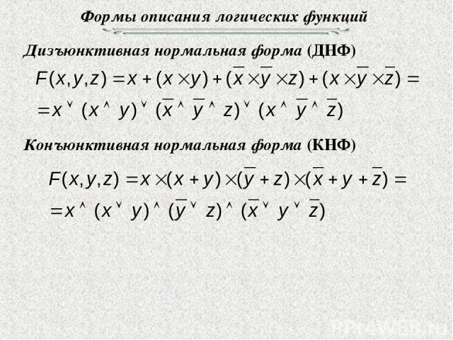 Формы описания логических функций Дизъюнктивная нормальная форма (ДНФ) Конъюнктивная нормальная форма (КНФ)