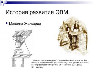 История развития ЭВМ. Машина Жаккарда 1 — ножи; 2 — рамная доска; 3 — рамные шну