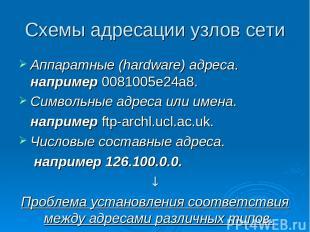 Схемы адресации узлов сети Аппаратные (hardware) адреса. например 0081005е24а8.