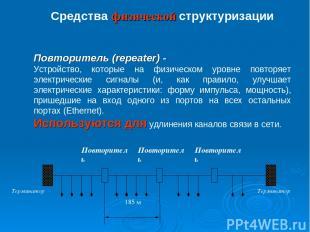 Средства физической структуризации Повторитель (repeater) - Устройство, которые
