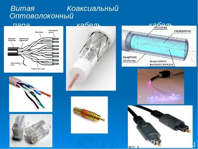 Витая Коаксиальный Оптоволоконный пара кабель кабель