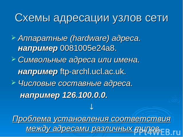 Схемы адресации узлов сети Аппаратные (hardware) адреса. например 0081005е24а8. Символьные адреса или имена. например ftp-archl.ucl.ac.uk. Числовые составные адреса. например 126.100.0.0. Проблема установления соответствия между адресами различных типов.
