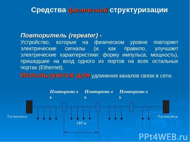 Средства физической структуризации Повторитель (repeater) - Устройство, которые на физическом уровне повторяет электрические сигналы (и, как правило, улучшает электрические характеристики: форму импульса, мощность), пришедшие на вход одного из порто…