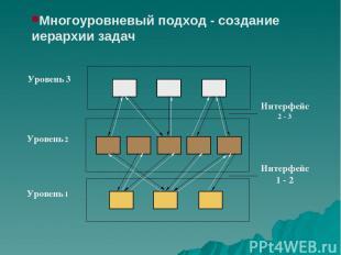 Многоуровневый подход - создание иерархии задач