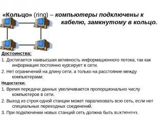 «Кольцо» (ring) – компьютеры подключены к кабелю, замкнутому в кольцо. Достоинст