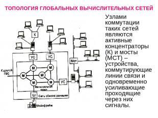 ТОПОЛОГИЯ ГЛОБАЛЬНЫХ ВЫЧИСЛИТЕЛЬНЫХ СЕТЕЙ Узлами коммутации таких сетей являются