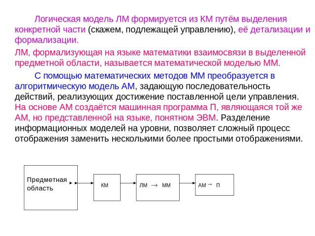 Логическая модель ЛМ формируется из КМ путём выделения конкретной части (скажем, подлежащей управлению), её детализации и формализации. ЛМ, формализующая на языке математики взаимосвязи в выделенной предметной области, называется математической моде…