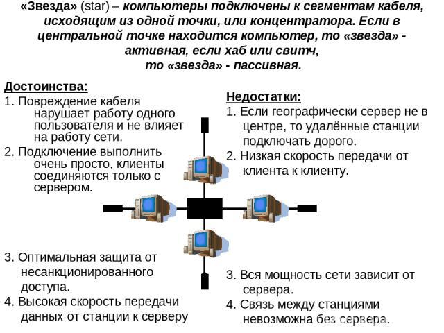«Звезда» (star) – компьютеры подключены к сегментам кабеля, исходящим из одной точки, или концентратора. Если в центральной точке находится компьютер, то «звезда» - активная, если хаб или свитч, то «звезда» - пассивная. Достоинства: 1. Повреждение к…