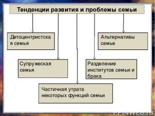 Тенденции развития и проблемы семьи Детоцентристская семья Альтернативы семье Су