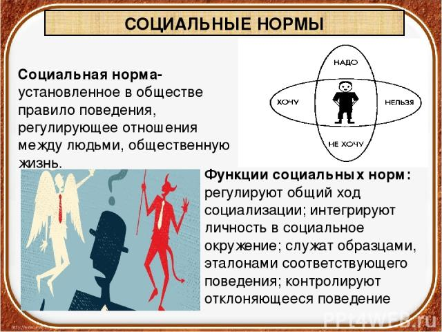 СОЦИАЛЬНЫЕ НОРМЫ Социальная норма- установленное в обществе правило поведения, регулирующее отношения между людьми, общественную жизнь. Функции социальных норм: регулируют общий ход социализации; интегрируют личность в социальное окружение; служат о…