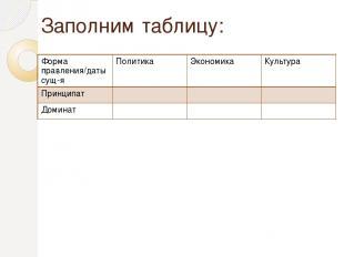 Заполним таблицу: Формаправления/датысущ-я Политика Экономика Культура Принципат