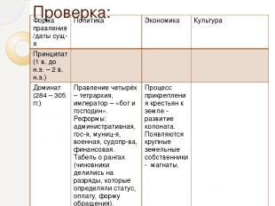 Проверка: Форма правления/датысущ-я Политика Экономика Культура Принципат (1 в.
