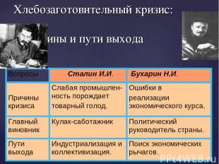 Хлебозаготовительный кризис: причины и пути выхода Вопросы Сталин И.И. Бухарин Н