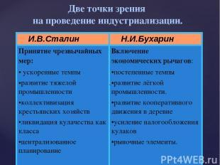 Две точки зрения на проведение индустриализации. . И.В.Сталин Н.И.Бухарин Принят