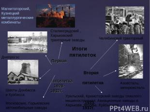 Итоги пятилеток Первая пятилетка 1928-1932г. Вторая пятилетка 1933-1937г. Азовст