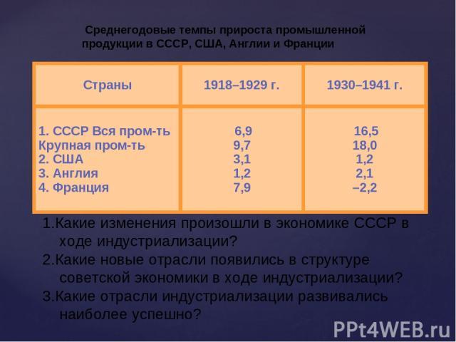 Среднегодовые темпы прироста промышленной продукции в СССР, США, Англии и Франции 1.Какие изменения произошли в экономике СССР в ходе индустриализации? 2.Какие новые отрасли появились в структуре советской экономики в ходе индустриализации? 3.Какие …