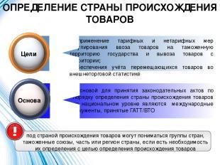 ОПРЕДЕЛЕНИЕ СТРАНЫ ПРОИСХОЖДЕНИЯ ТОВАРОВ применение тарифных и нетарифных мер ре
