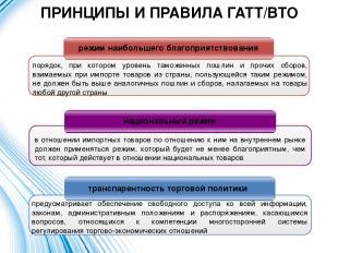 ПРИНЦИПЫ И ПРАВИЛА ГАТТ/ВТО порядок, при котором уровень таможенных пошлин и про