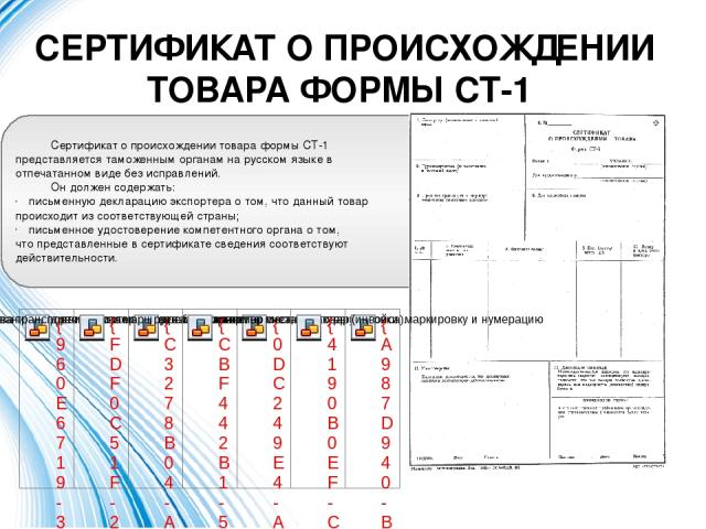 СЕРТИФИКАТ О ПРОИСХОЖДЕНИИ ТОВАРА ФОРМЫ СТ-1 Сертификат о происхождении товара формы СТ-1 представляется таможенным органам на русском языке в отпечатанном виде без исправлений. Он должен содержать: письменную декларацию экспортера о том, что данный…