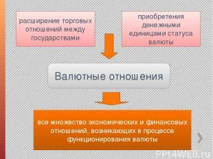 Валютные отношения расширение торговых отношений между государствами приобретени