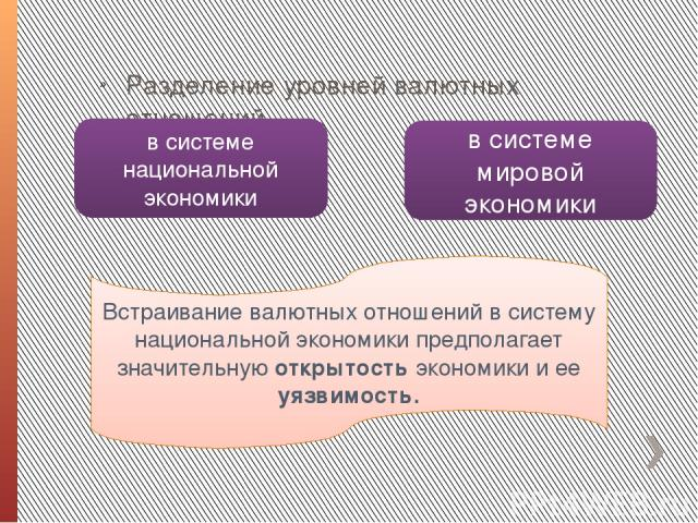 Разделение уровней валютных отношений в системе национальной экономики в системе мировой экономики Встраивание валютных отношений в систему национальной экономики предполагает значительную открытость экономики и ее уязвимость.
